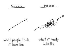 roads to sucess